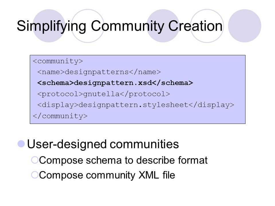Simplifying Community Creation designpatterns designpattern.xsd gnutella designpattern.stylesheet User-designed communities  Compose schema to describe format  Compose community XML file