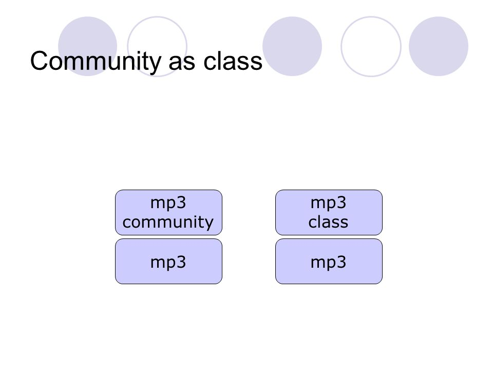 Community as class mp3 mp3 community mp3 mp3 class
