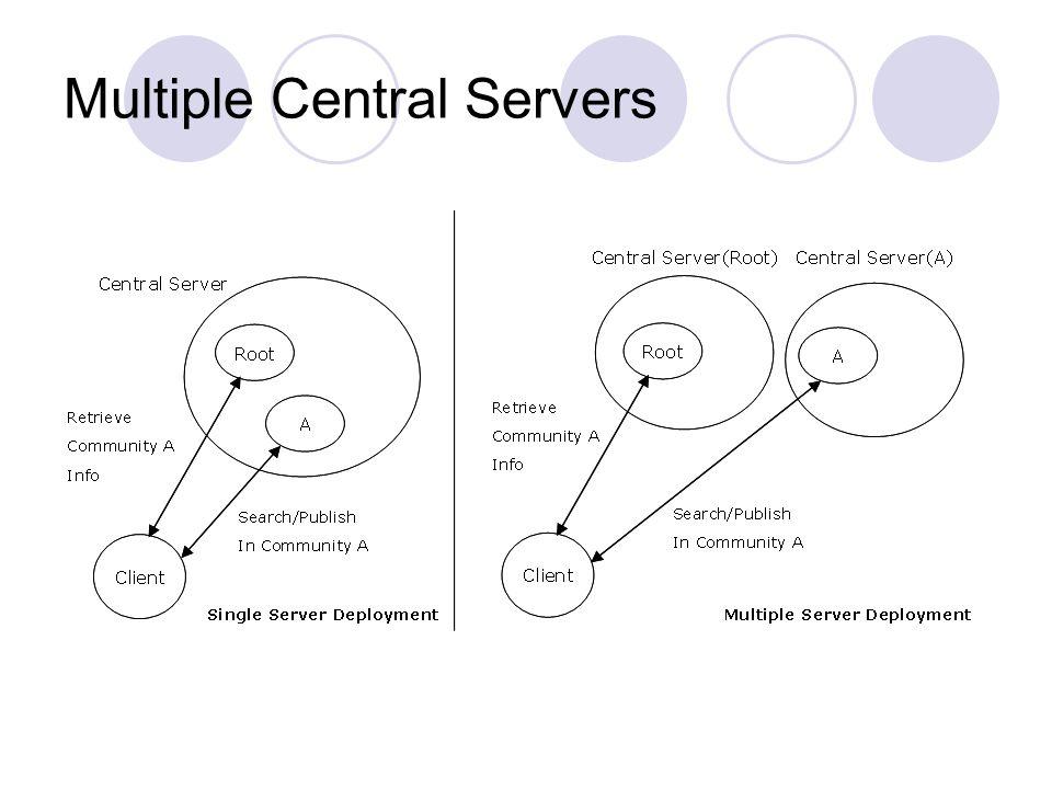 Multiple Central Servers