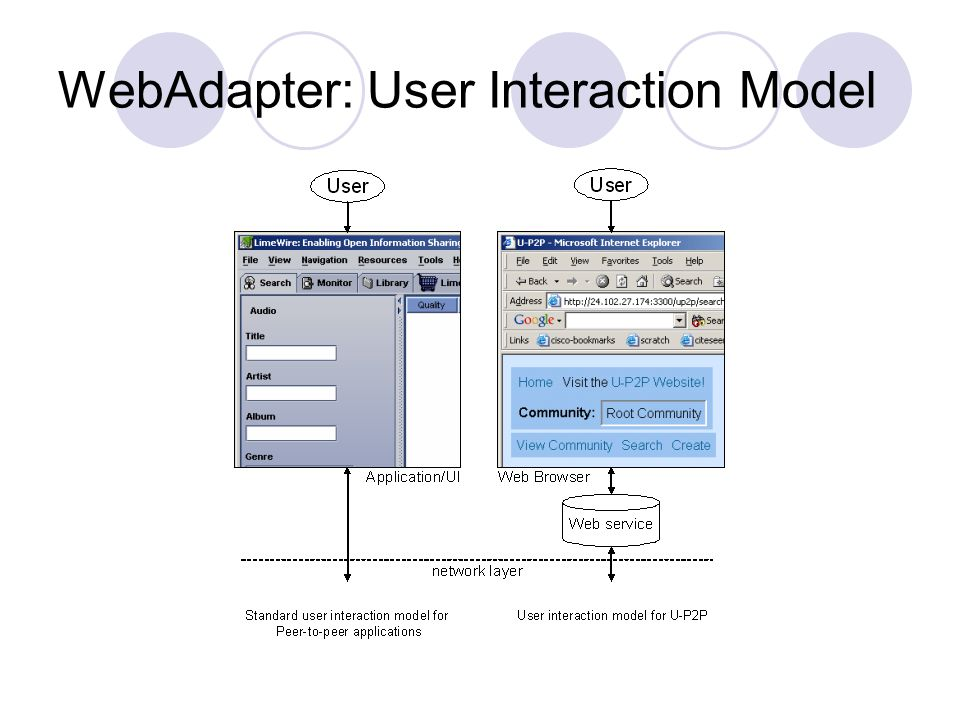 WebAdapter: User Interaction Model