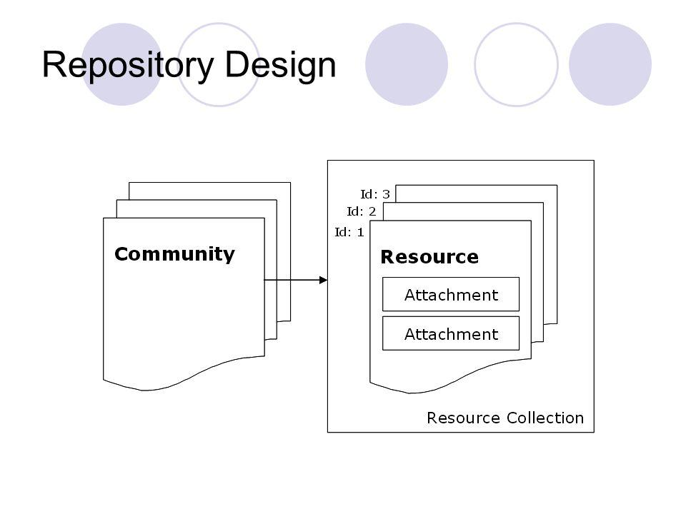 Repository Design