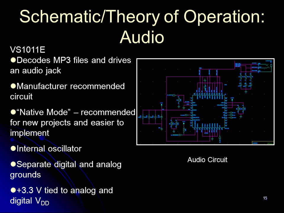 15 Schematic/Theory of Operation: Audio VS1011E Decodes MP3 files and drives an audio jack Manufacturer recommended circuit Native Mode – recommended for new projects and easier to implement Internal oscillator Separate digital and analog grounds +3.3 V tied to analog and digital V DD Audio Circuit