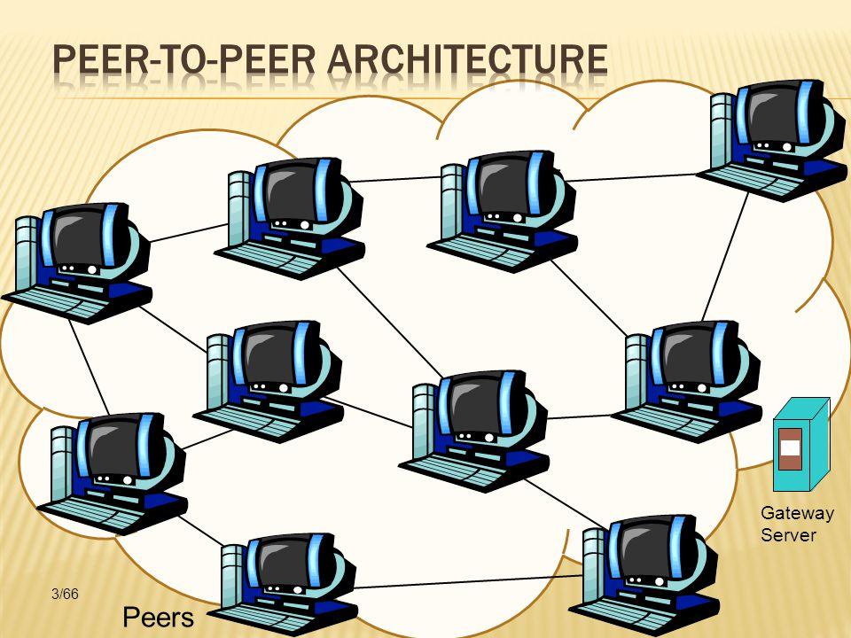 3/66 Peers Gateway Server