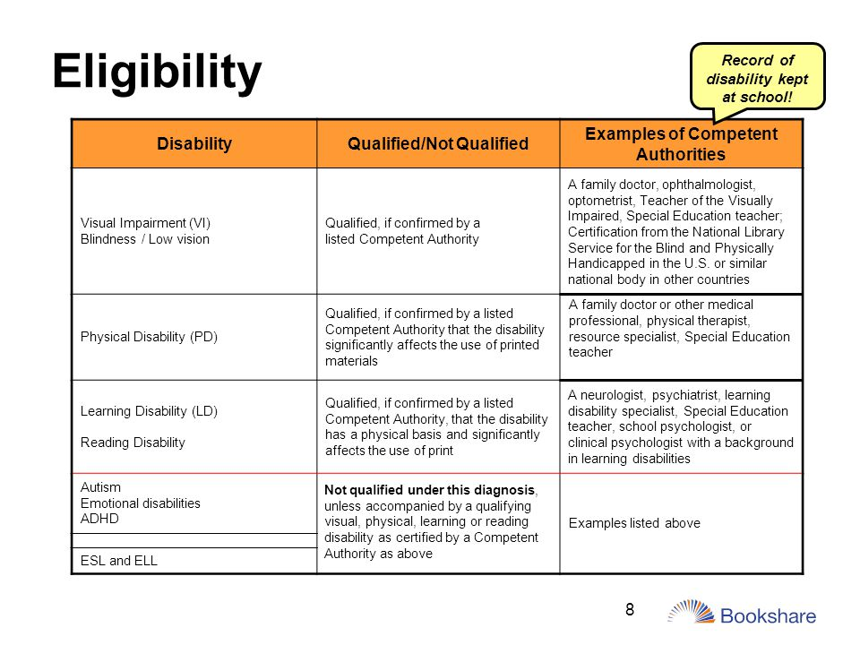 8 Eligibility DisabilityQualified/Not Qualified Examples of Competent Authorities Visual Impairment (VI) Blindness / Low vision Qualified, if confirmed by a listed Competent Authority A family doctor or other medical professional, physical therapist, resource specialist, Special Education teacher Physical Disability (PD) Qualified, if confirmed by a listed Competent Authority that the disability significantly affects the use of printed materials Learning Disability (LD) Reading Disability Qualified, if confirmed by a listed Competent Authority, that the disability has a physical basis and significantly affects the use of print Autism Emotional disabilities ADHD Examples listed above ESL and ELL Record of disability kept at school.