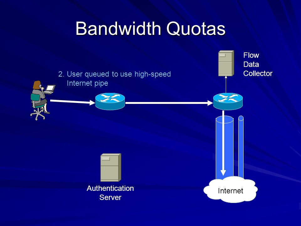 Bandwidth Quotas Flow Data Collector 2.