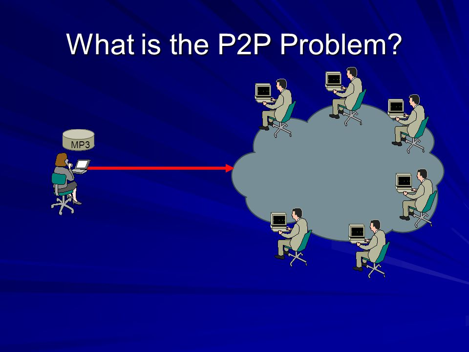 What is the P2P Problem? More inbound than outbound traffic Double-Humped Curve