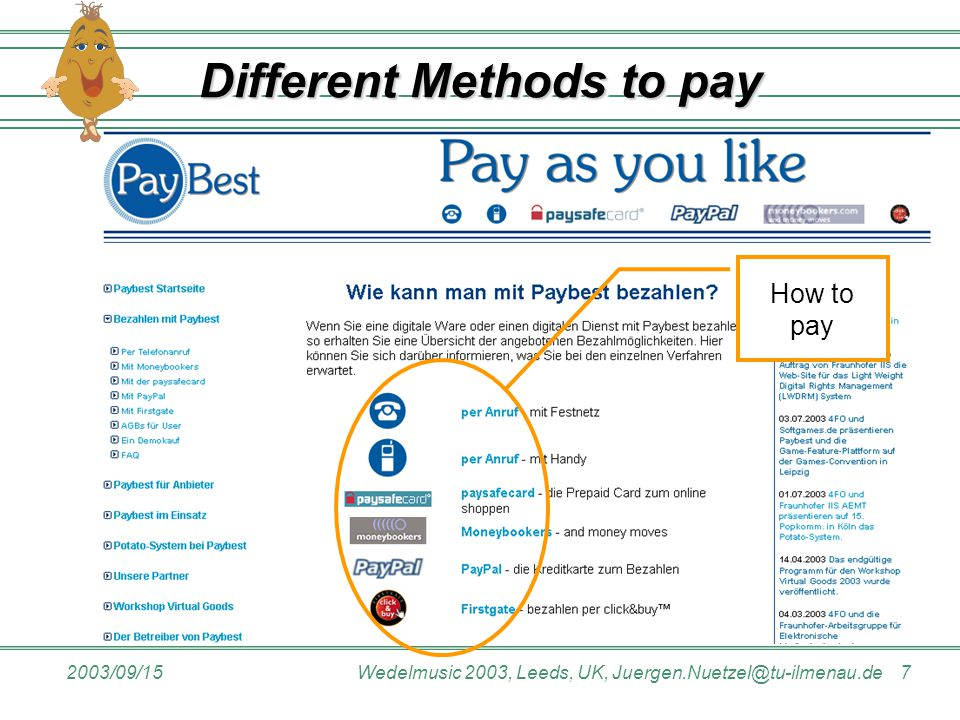2003/09/15Wedelmusic 2003, Leeds, UK, Juergen.Nuetzel@tu-ilmenau.de 7 Different Methods to pay How to pay