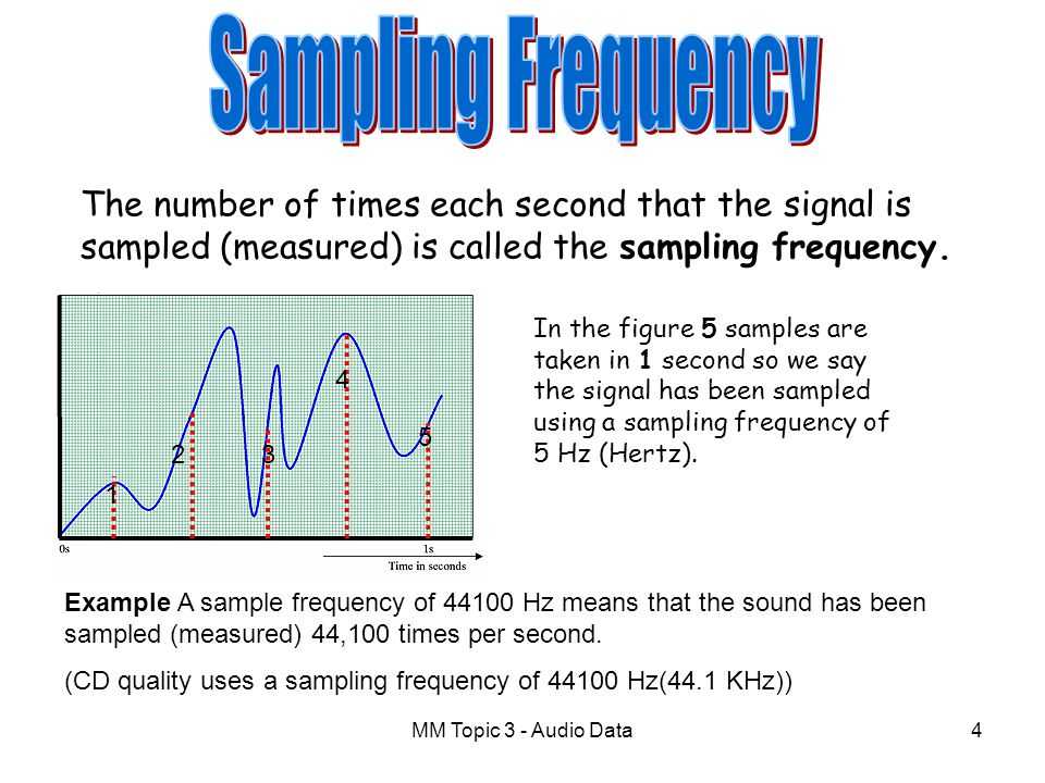 MM Topic 3 - Audio Data14 File size (bits) = Sampling Frequency (Hz) x Sound time (s) x Sampling Depth (bits) x Channels(1 for mono, 2 for stereo) Example What is the file size, in megabytes of a ten second stereo clip recorded at 44KHz and using 16 bit resolution.