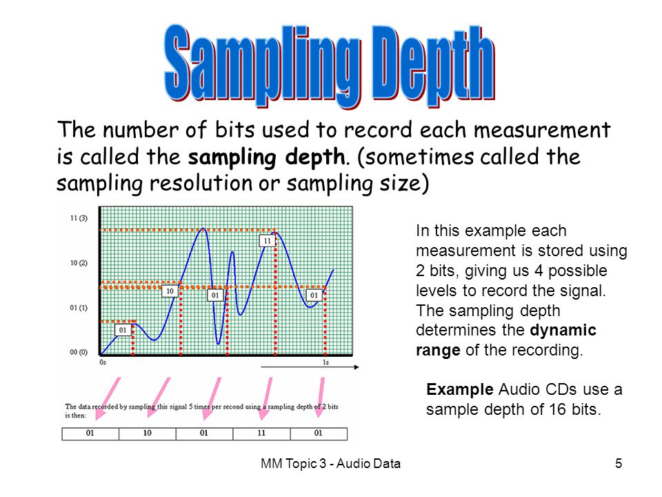 MM Topic 3 - Audio Data5 The number of bits used to record each measurement is called the sampling depth.