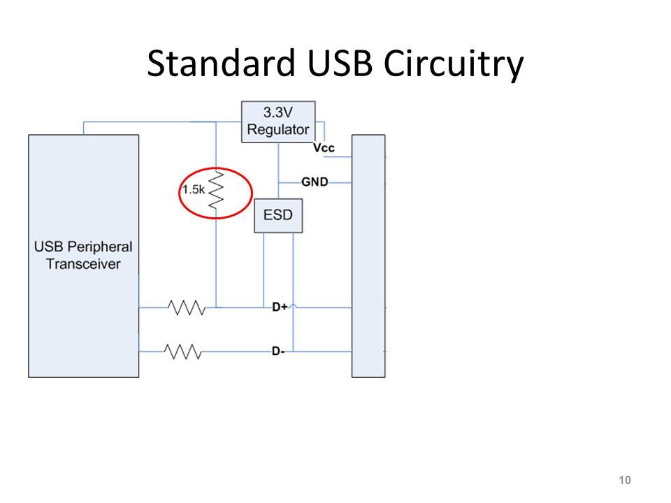 Standard USB Circuitry 10