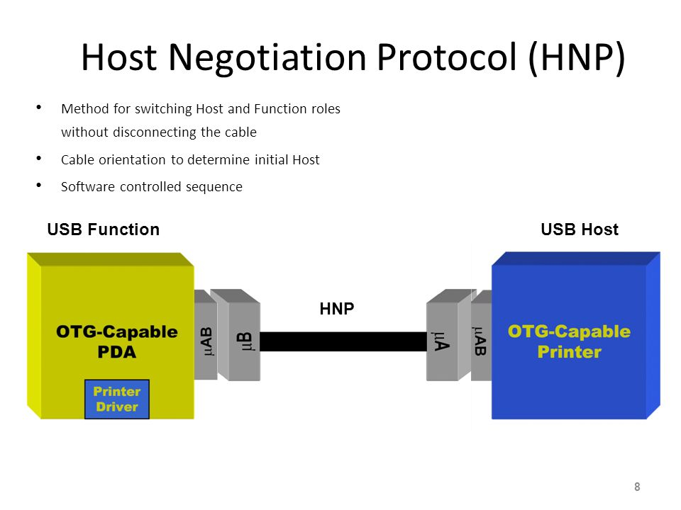 Host Negotiation Protocol (HNP) Method for switching Host and Function roles without disconnecting the cable Cable orientation to determine initial Host Software controlled sequence 8 USB HostUSB Function HNP
