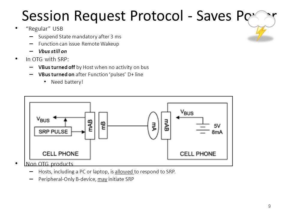 Session Request Protocol - Saves Power Regular USB – Suspend State mandatory after 3 ms – Function can issue Remote Wakeup – Vbus still on In OTG with SRP: – VBus turned off by Host when no activity on bus – VBus turned on after Function 'pulses' D+ line Need battery.
