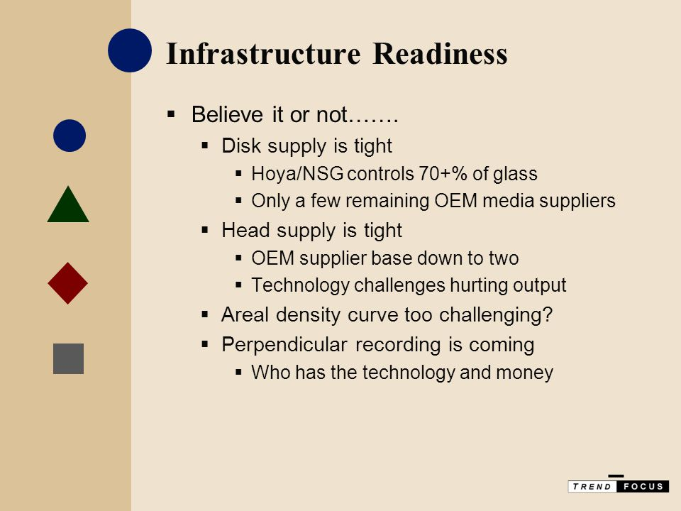 Infrastructure Readiness  Believe it or not…….