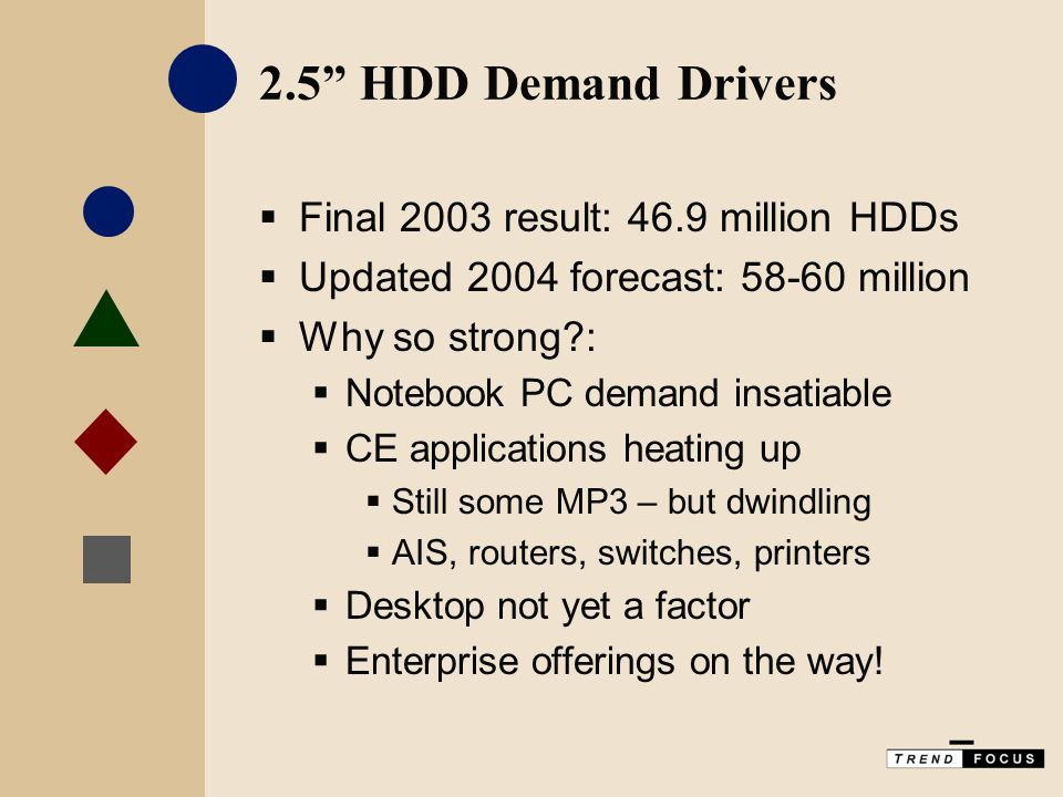 2.5 HDD Demand Drivers  Final 2003 result: 46.9 million HDDs  Updated 2004 forecast: 58-60 million  Why so strong :  Notebook PC demand insatiable  CE applications heating up  Still some MP3 – but dwindling  AIS, routers, switches, printers  Desktop not yet a factor  Enterprise offerings on the way!