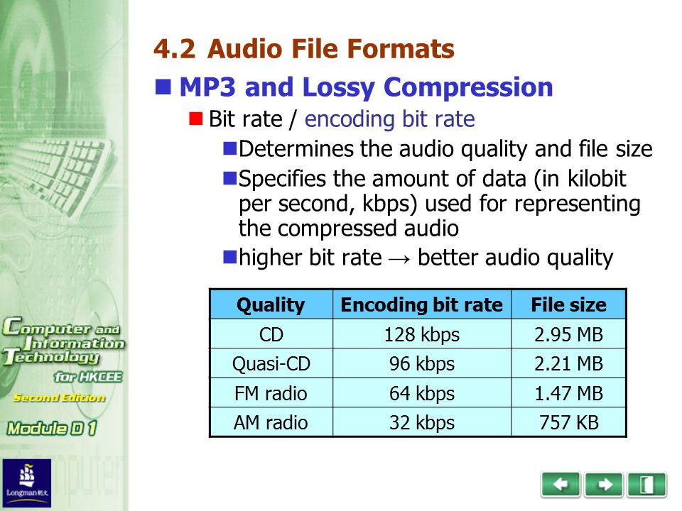 4.2 Audio File Formats MP3 and Lossy Compression Bit rate / encoding bit rate Determines the audio quality and file size Specifies the amount of data (in kilobit per second, kbps) used for representing the compressed audio higher bit rate → better audio quality QualityEncoding bit rateFile size CD128 kbps2.95 MB Quasi-CD96 kbps2.21 MB FM radio64 kbps1.47 MB AM radio32 kbps757 KB