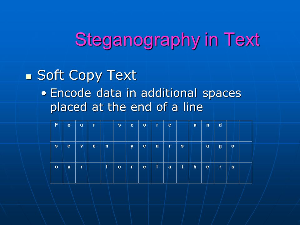 Steganography in Text Soft Copy Text Soft Copy Text Encode data in additional spaces placed at the end of a lineEncode data in additional spaces placed at the end of a line Four score and seven years ago our forefathers
