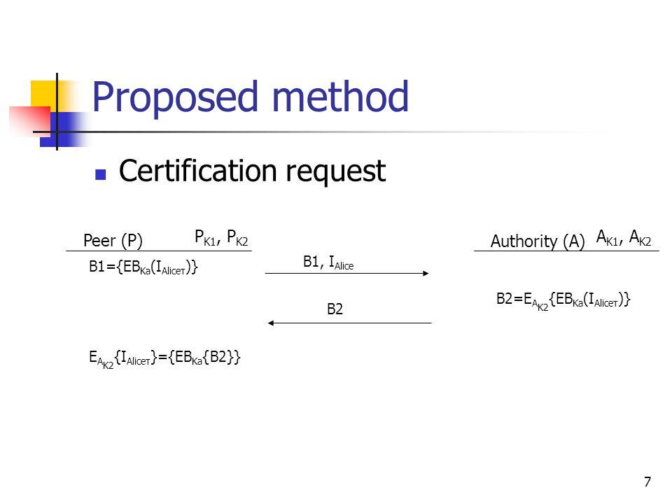 7 Proposed method Peer (P) Authority (A) B1, I Alice B2 P K1, P K2 A K1, A K2 B1={EB Ka (I Aliceτ )} B2=E A K2 {EB Ka (I Aliceτ )} E A K2 {I Aliceτ }=