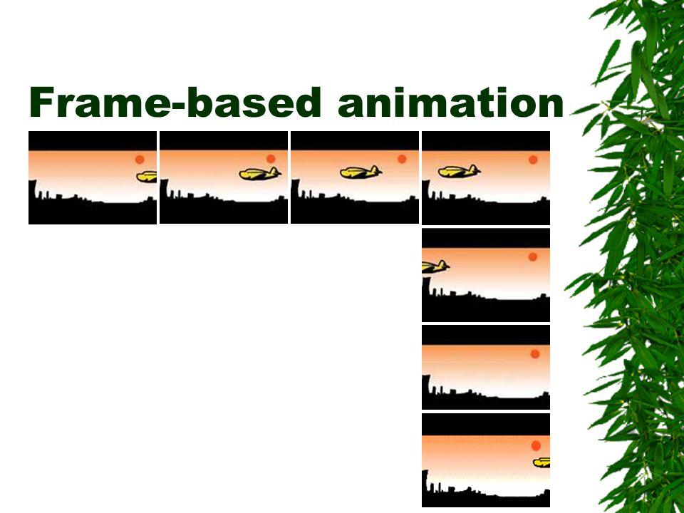 Frame-based animation