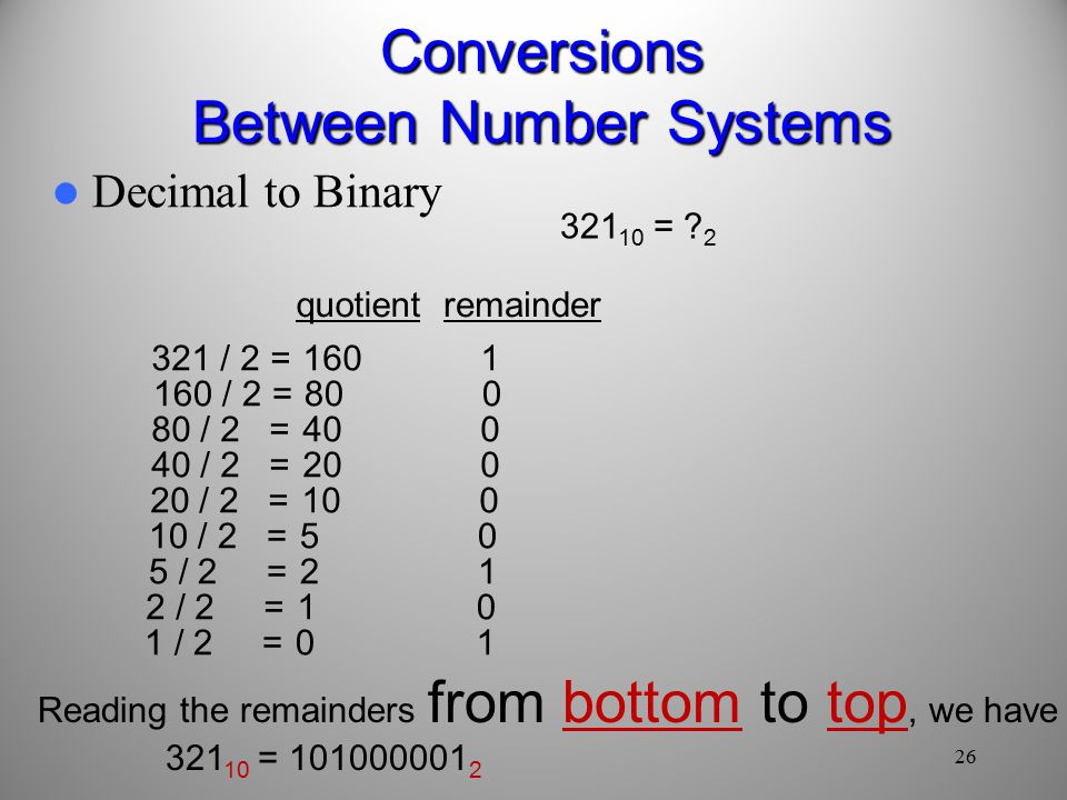 26 Conversions Between Number Systems Decimal to Binary Reading the remainders from bottom to top, we have 321 10 = 101000001 2 remainderquotient 321 / 2 =1601 160 / 2 =800 80 / 2 =400 40 / 2 =200 20 / 2 =100 10 / 2 =50 5 / 2 =21 2 / 2 =10 1 / 2 =01 321 10 = .