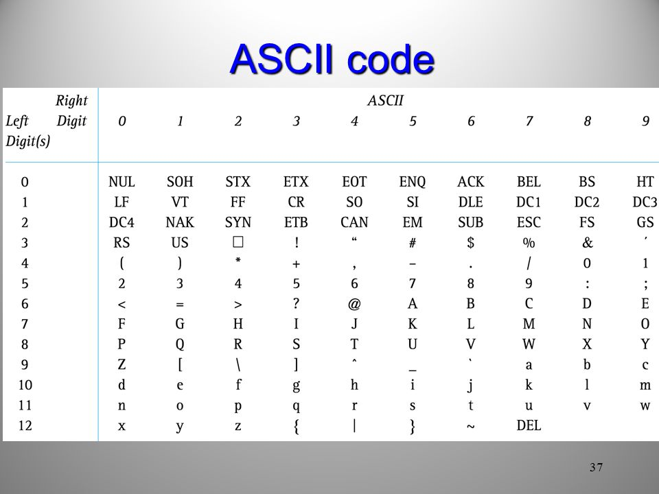 37 ASCII code