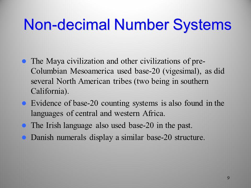 40 Unicode 4 Hex-numerals to represent 1 Unicode