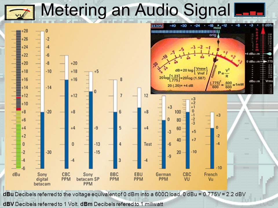 Metering an Audio Signal dBu Decibels referred to the voltage equivalent of 0 dBm into a 600Ω load.