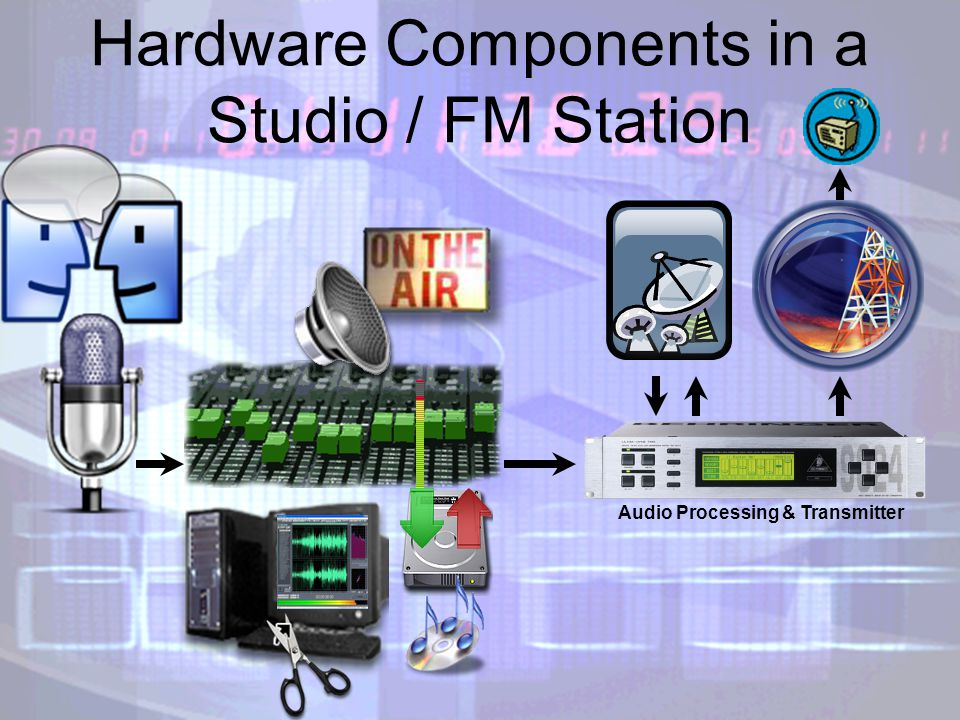 Hardware Components in a Studio / FM Station Audio Processing & Transmitter