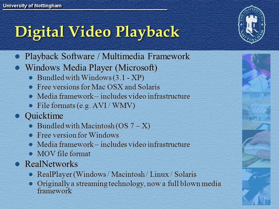 Digital Video Playback Playback Software / Multimedia Framework Playback Software / Multimedia Framework Windows Media Player (Microsoft) Windows Medi