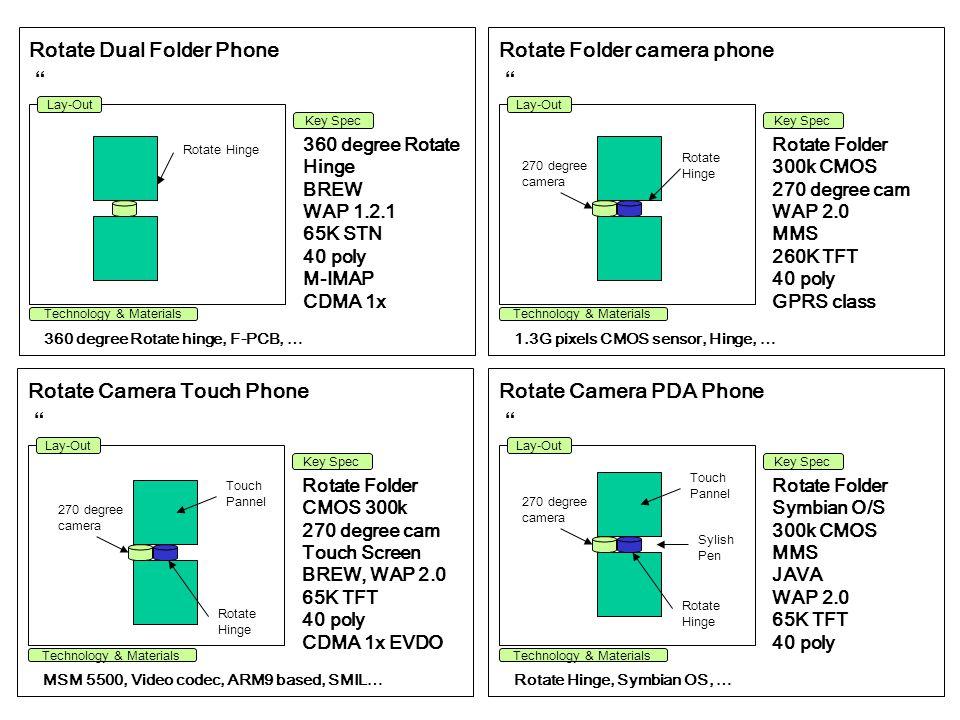GPS Phone MSM5100, … Assisted GPS 262k TFT BREW WAP 2.0 40 poly M-IMAP CDMA 1x Lay-Out Technology & Materials Key Spec GPS Module GPS Antenna PM OLED Camera Phone OLED, 1.3G pixels CMOS sensor, Hinge, … 65k OLED ARM 9 based 1.3G CMOS 270 degree cam WAP 2.0 MMS Sync ML, H262 W-CDMA Lay-Out Technology & Materials Key Spec AM OLED Camera Phone OLED, MSM 6500, Video codec, ARM9 based, SMIL … 262k OLED Video REC MMS JAVA or BREW WAP 2.0 64 Poly Video Call CDMA 1x EVDO Lay-Out Technology & Materials Key Spec 64 Polyphonic Bluetooth Phone MA5 64poly chip, Bluetooth headset, … 64 Poly MIDI AAC, MP3 Support 262k TFT Bluetooth MMS JAVA WAP 2.0 Lay-Out Technology & Materials Key Spec 64 Poly MIDI Chip 270 degree Camera PM OLED 270 degree Camera AM OLED Video Streaming Bluetooth Baseband