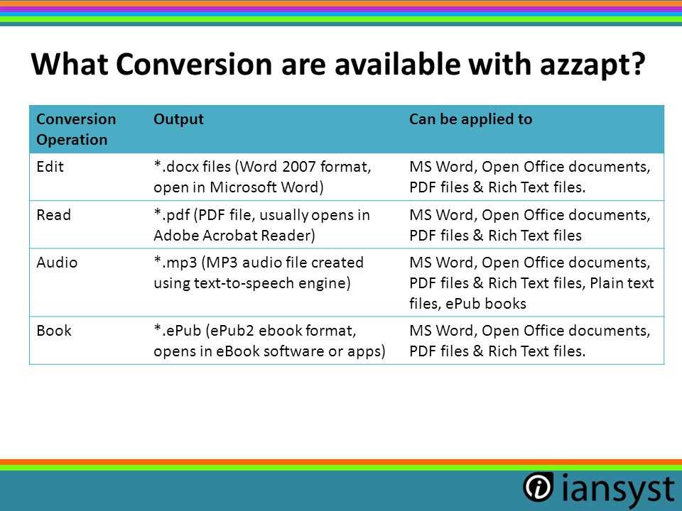 What Conversion are available with azzapt? Conversion Operation OutputCan be applied to Edit*.docx files (Word 2007 format, open in Microsoft Word) MS