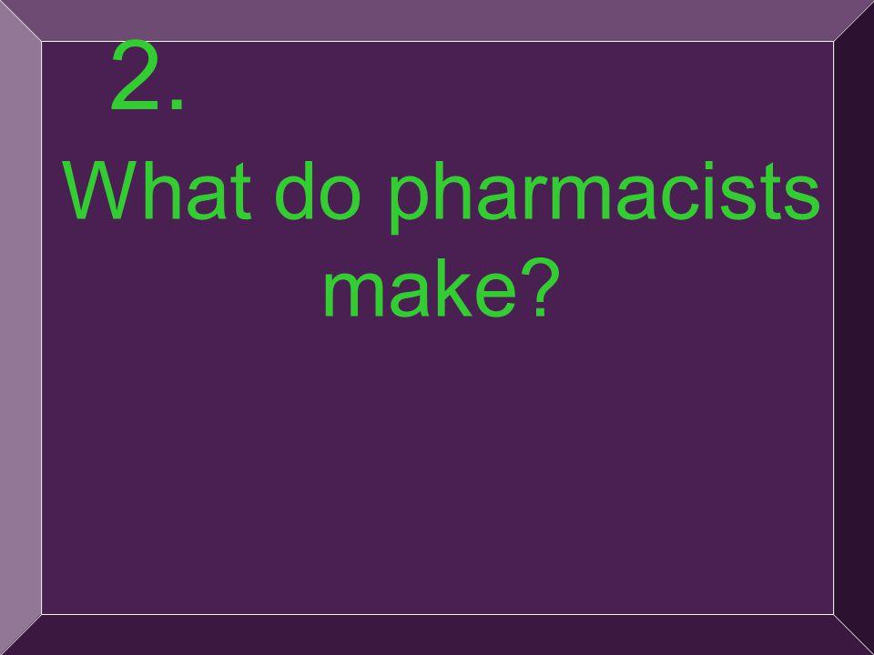 8 2.medicines
