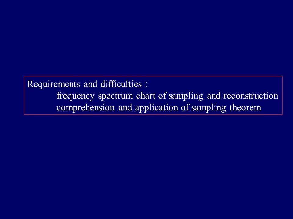 5. sampling theorem