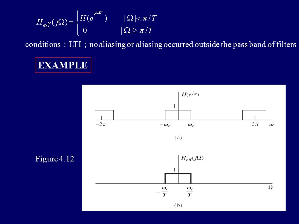 4.2 discrete-time processing of continuous-time signals Figure 4.11