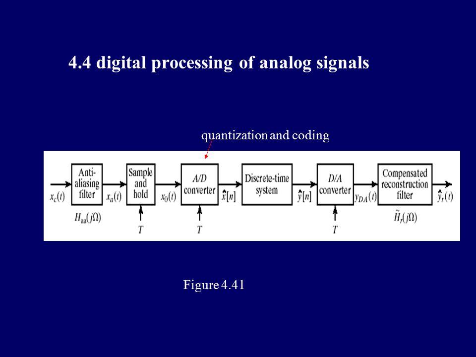 EXAMPLE Ideal delay system : noninteger delay