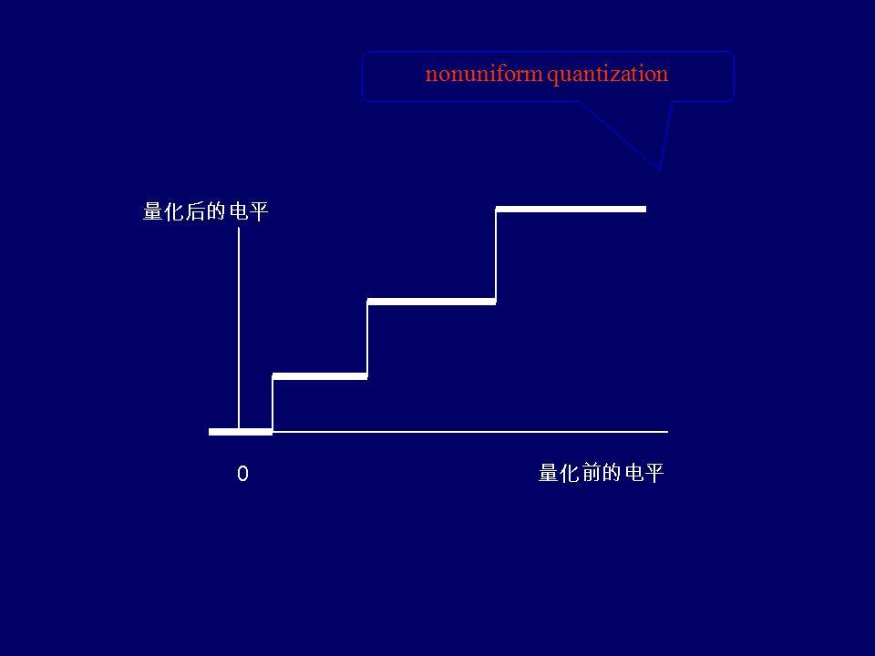 Figure 4.51 quantization error of 3BIT quantization error of 8BIT