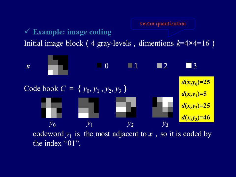 x 4 33 2 3 1 3 2 2 2 1 3 4 3 4 1 1 1 3 4 码书 codeword c 0 codeword c 1 codeword c 2 codeword c 3 index0 d(x,c 0 )=5 d(x,c 1 )=11 d(x,c 2 )=8 d(x,c 3 )=8 一维信号例子: x vector quantization
