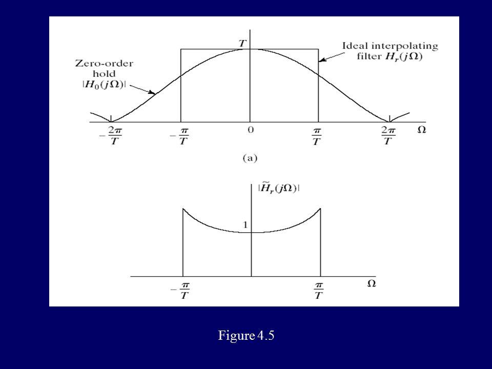Figure 4.53 D/A 过程 reconstruction