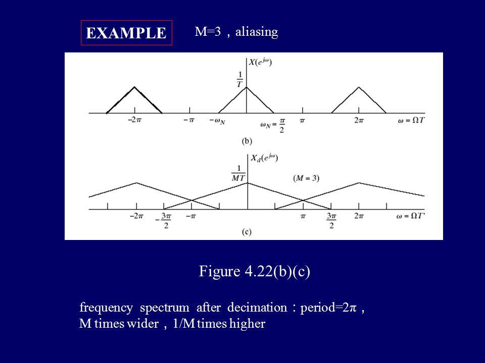 )(  j eX )(  j d eX  202   202  EXAMPLE M=3