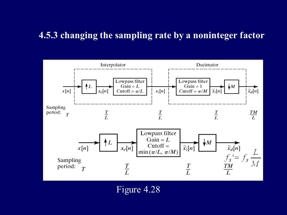 Figure 4.27 Use linear interpolation actually