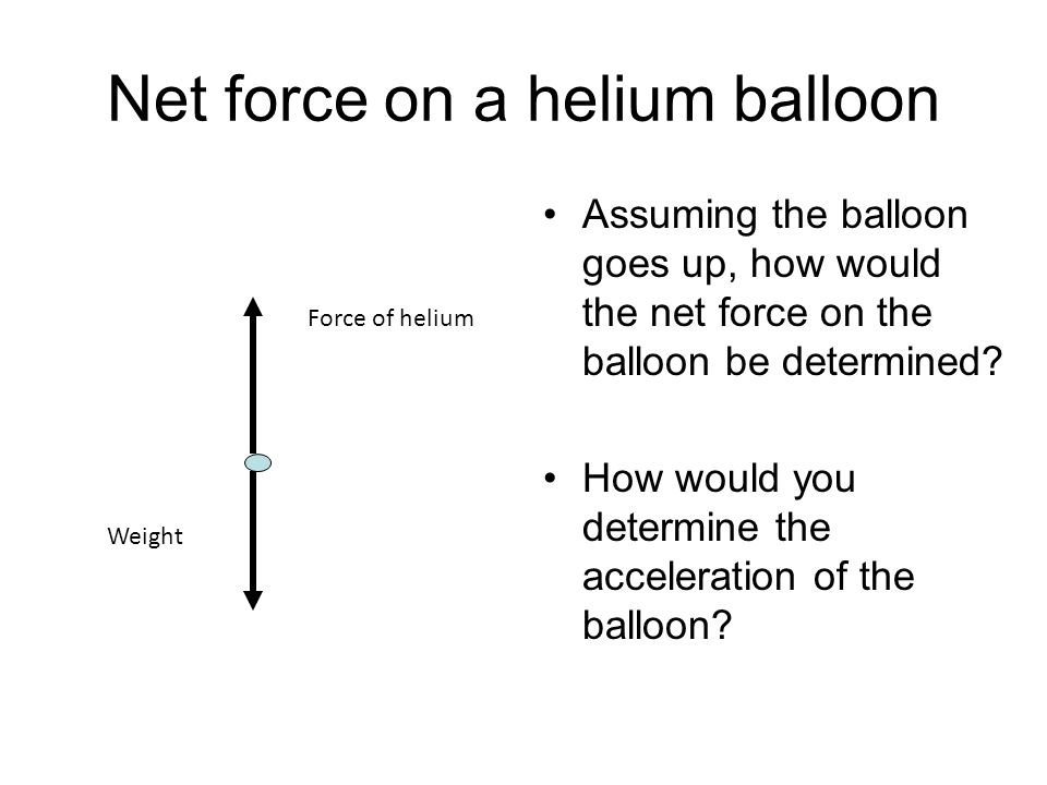 Net force on a helium balloon Assuming the balloon goes up, how would the net force on the balloon be determined? How would you determine the accelera