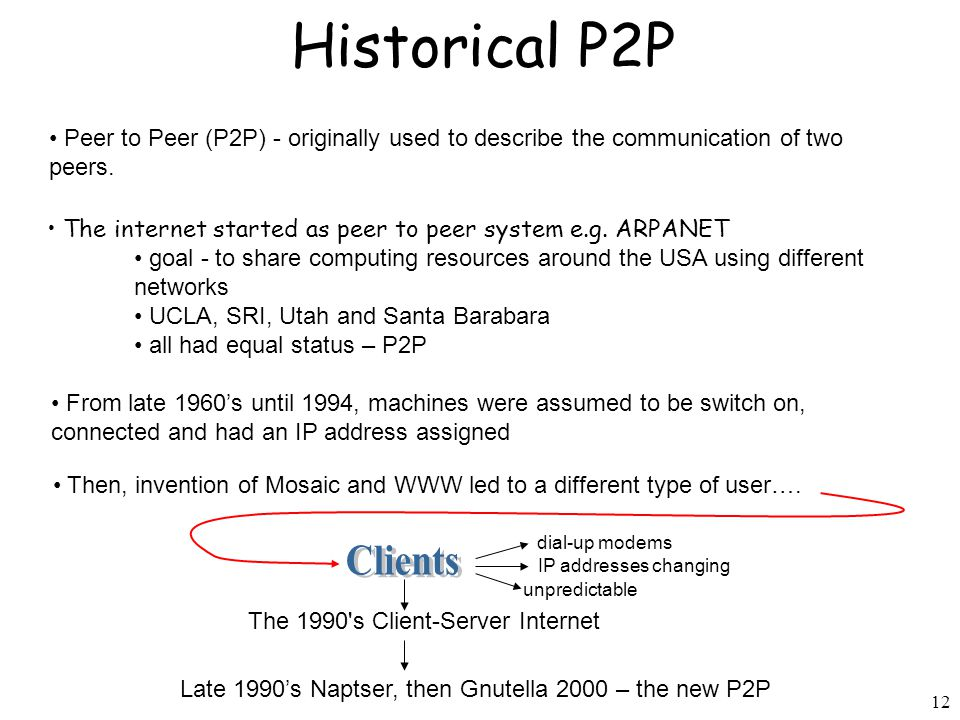 12 Historical P2P Peer to Peer (P2P) - originally used to describe the communication of two peers.