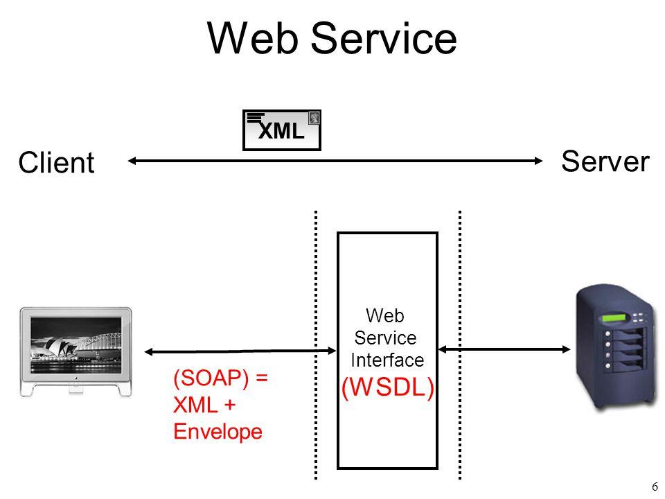 6 Web Service XML Server Client Web Service Interface (WSDL) (SOAP) = XML + Envelope
