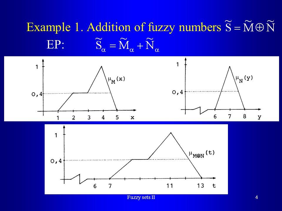 Fuzzy sets II25 Possibility measure P(  ) - Power set of  (st of all subsets of  )  : P(  )  [0,1] - possibility measure on  satisfying: (P1)  (  ) = 0 (P2)  (  ) = 1 (P3) if A i  P(  ), i = 1, 2,...