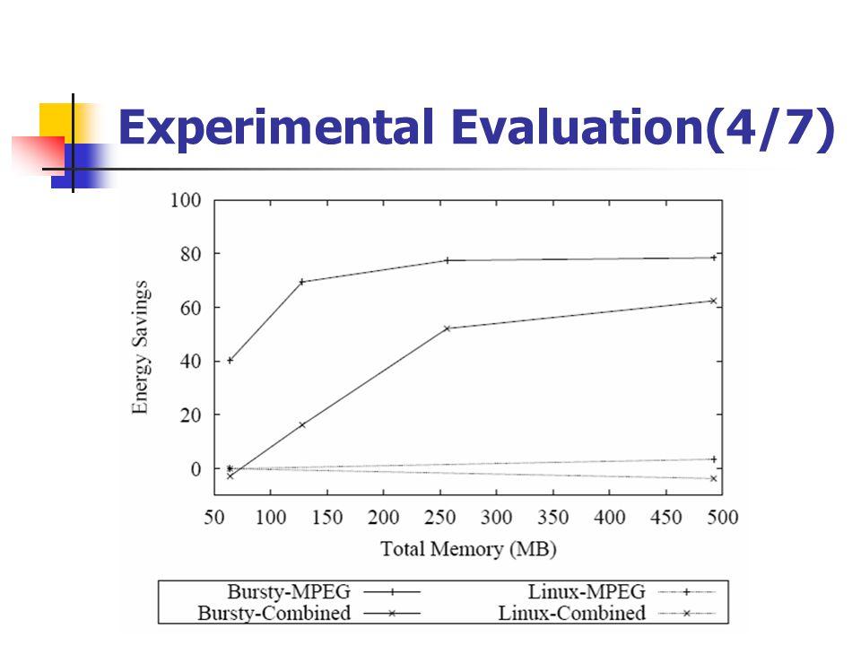 Experimental Evaluation(4/7)