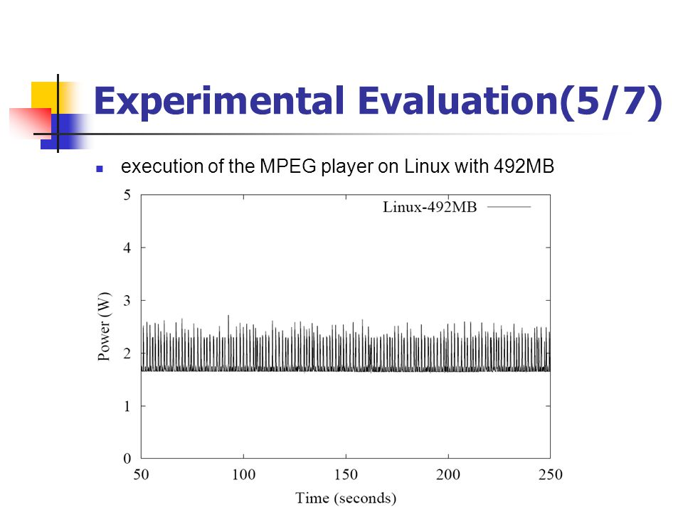 Experimental Evaluation(5/7) execution of the MPEG player on Linux with 492MB