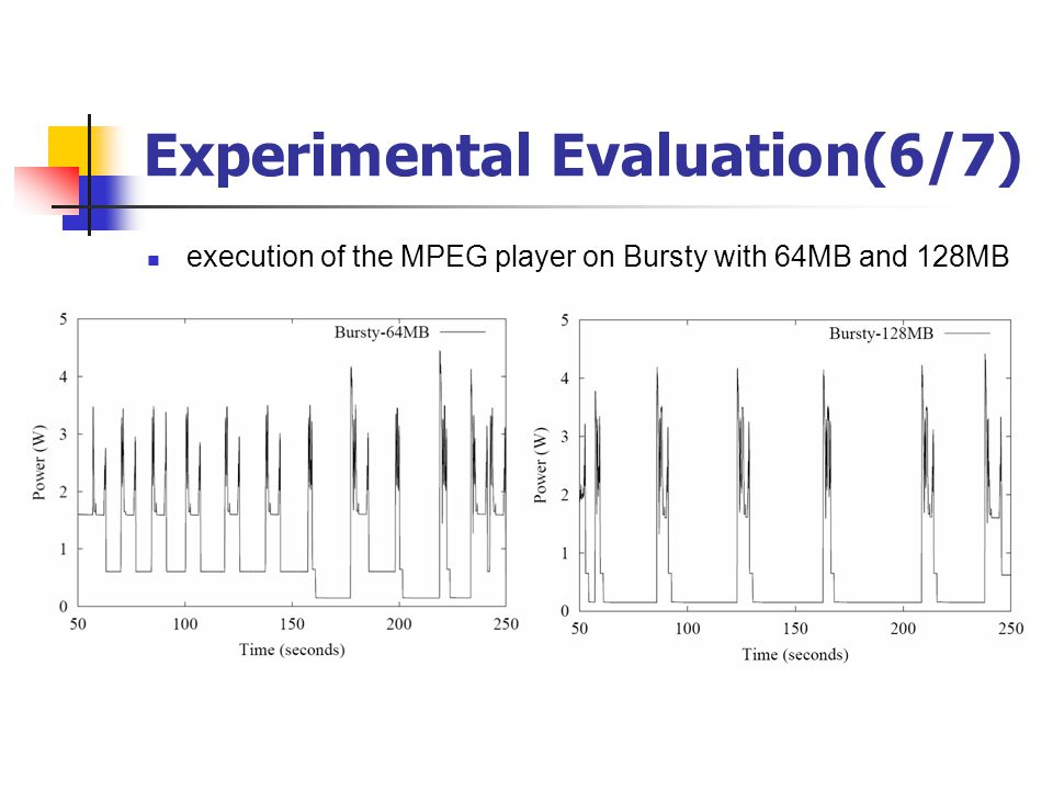 Experimental Evaluation(6/7) execution of the MPEG player on Bursty with 64MB and 128MB