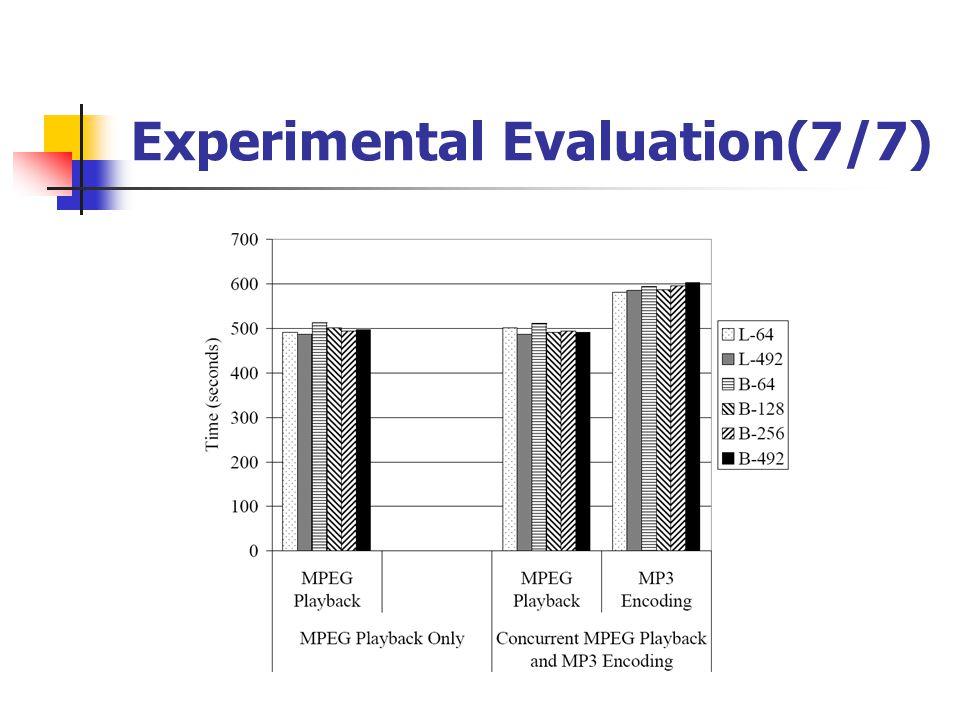 Experimental Evaluation(7/7)