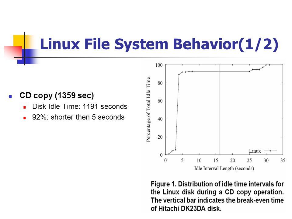 Linux File System Behavior(1/2) CD copy (1359 sec) Disk Idle Time: 1191 seconds 92%: shorter then 5 seconds