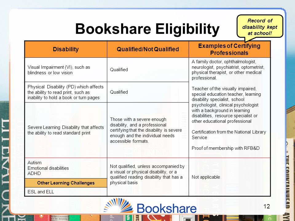 Bookshare Eligibility DisabilityQualified/Not Qualified Examples of Certifying Professionals Visual Impairment (VI), such as blindness or low vision Qualified A family doctor, ophthalmologist, neurologist, psychiatrist, optometrist, physical therapist, or other medical professional.