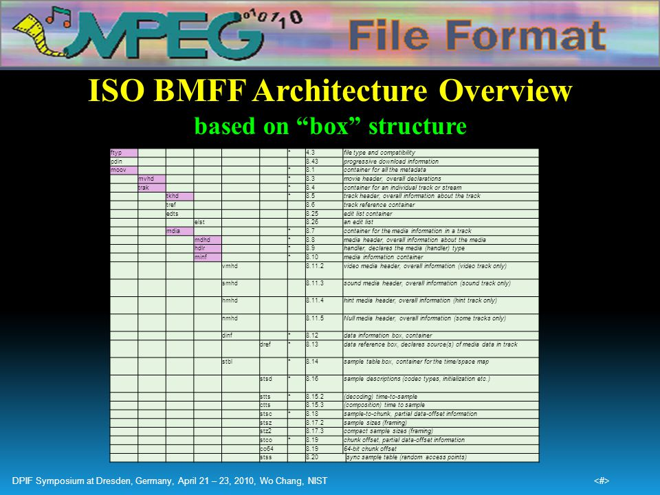 """ISO BMFF Architecture Overview based on """"box"""" structure ftyp*4.3file type and compatibility pdin8.43progressive download information moov*8.1container"""